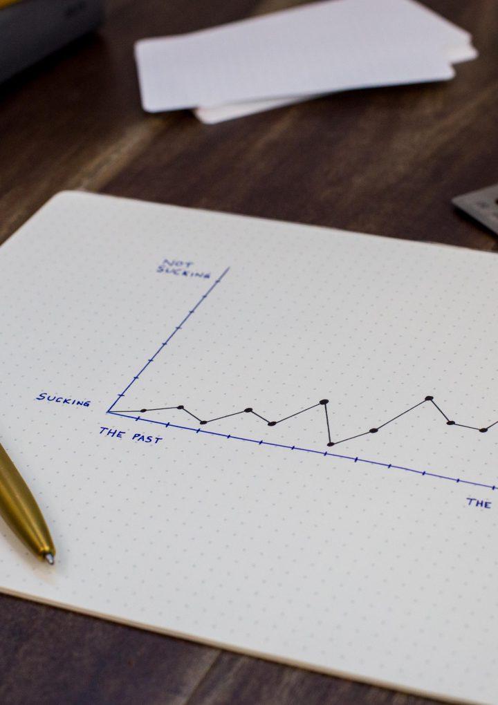 Principales limitaciones, defectos  y debilidades de la contabilidad